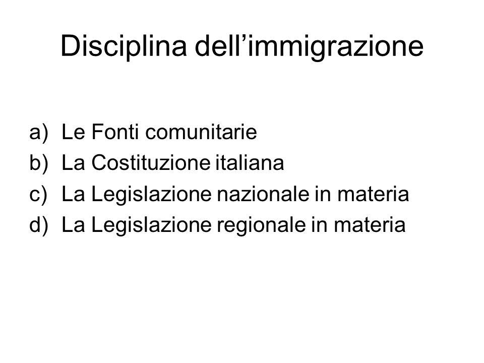 Disciplina dell'immigrazione
