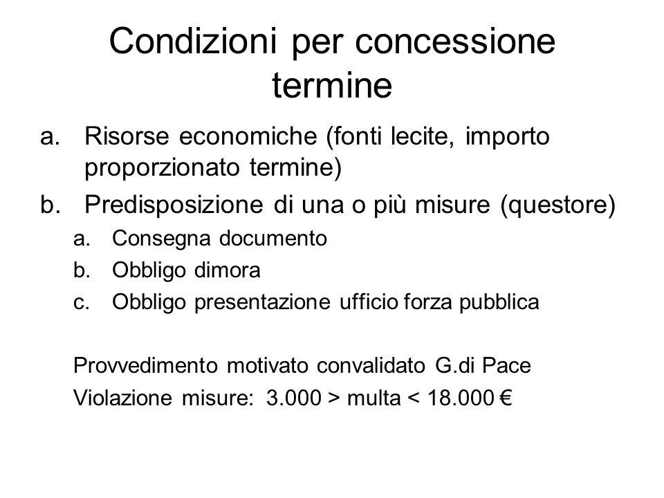 Condizioni per concessione termine