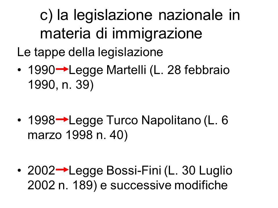 c) la legislazione nazionale in materia di immigrazione