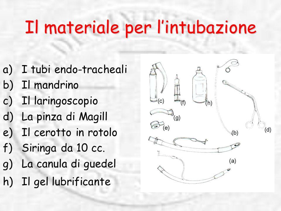 Il materiale per l'intubazione