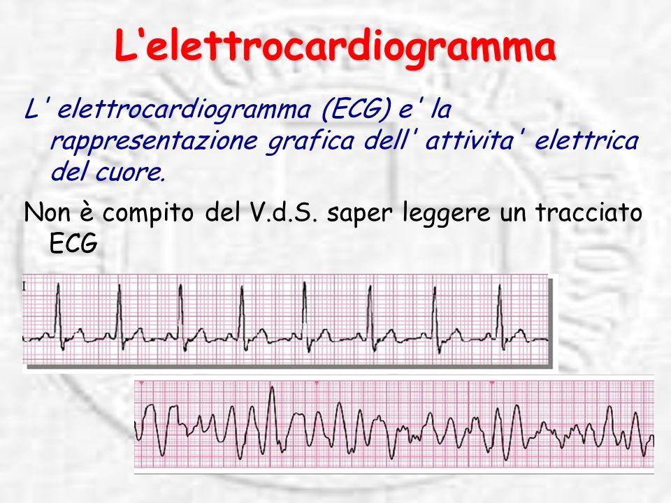 L'elettrocardiogramma