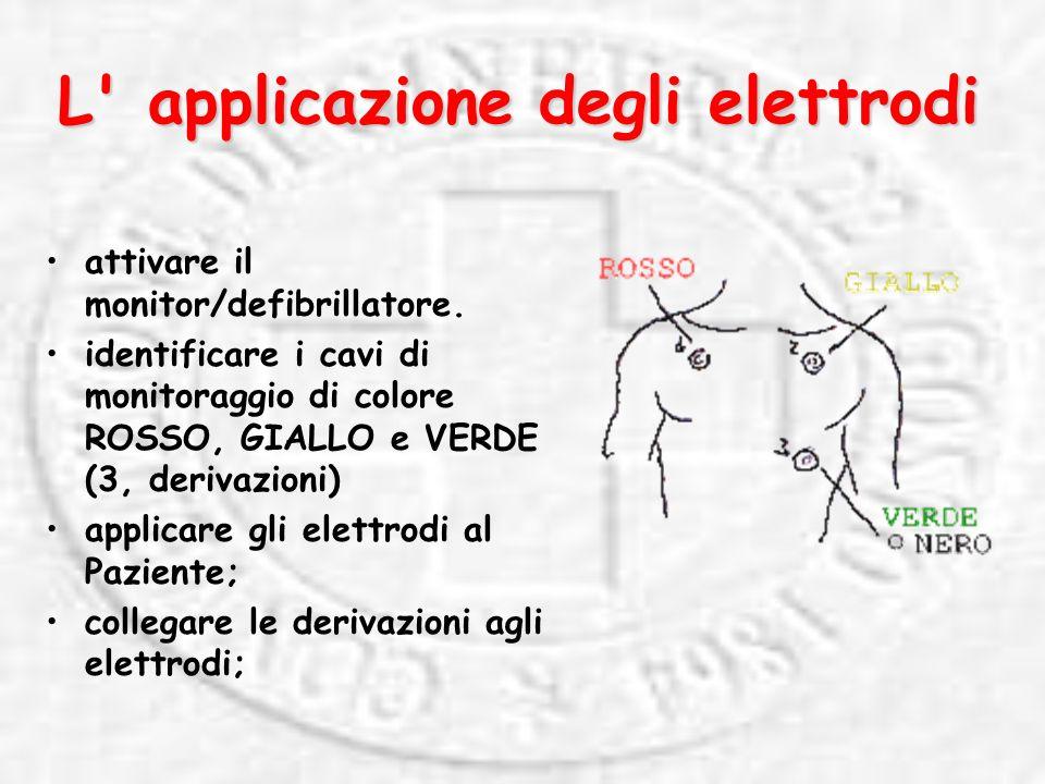 L applicazione degli elettrodi