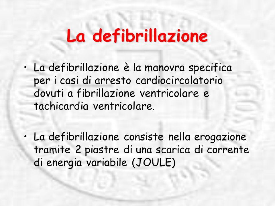 La defibrillazione