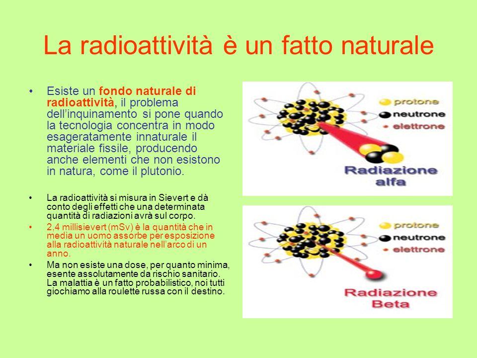 La radioattività è un fatto naturale