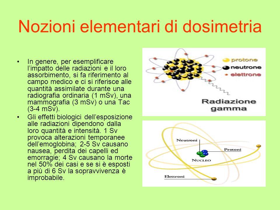 Nozioni elementari di dosimetria