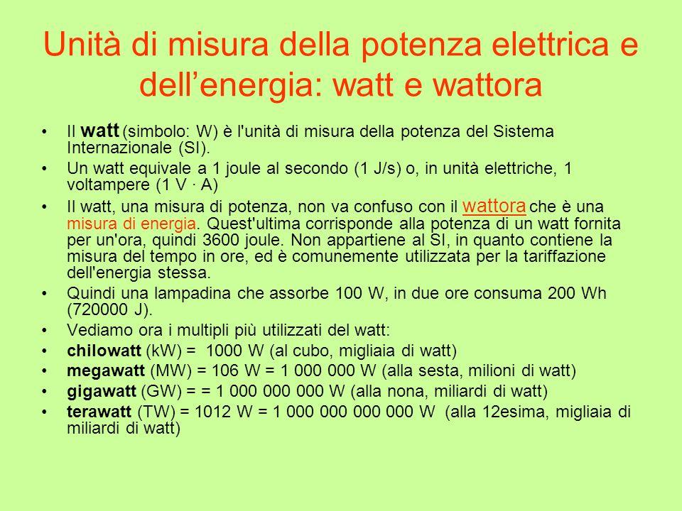 Unità di misura della potenza elettrica e dell'energia: watt e wattora