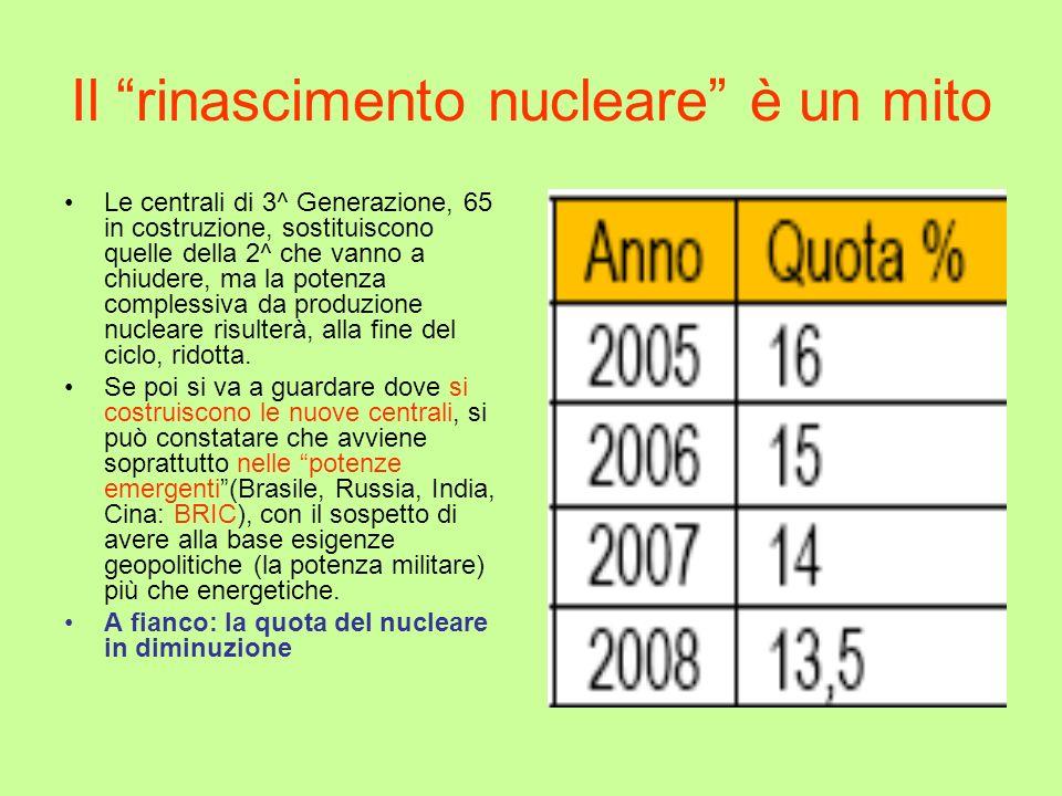 Il rinascimento nucleare è un mito