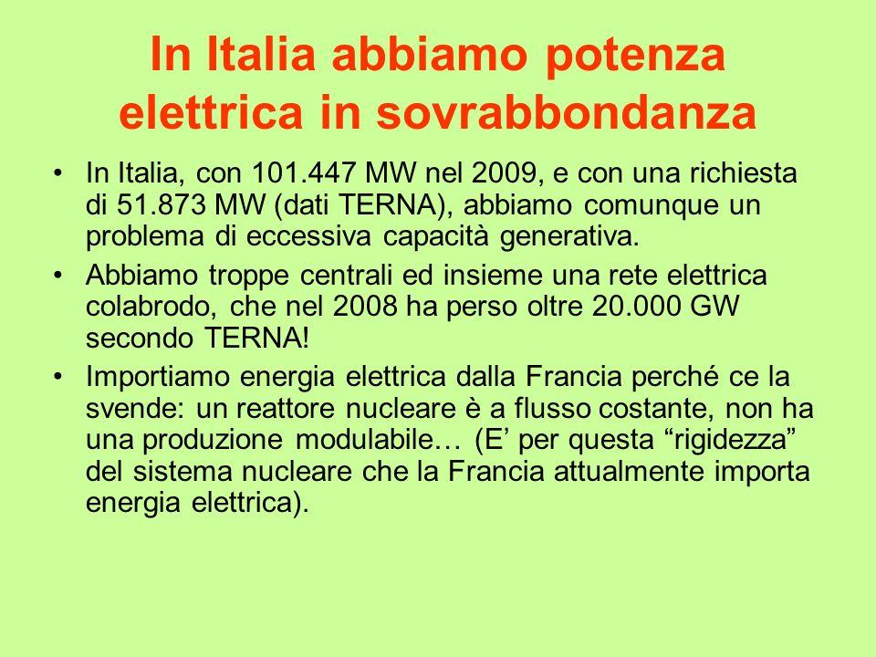 In Italia abbiamo potenza elettrica in sovrabbondanza