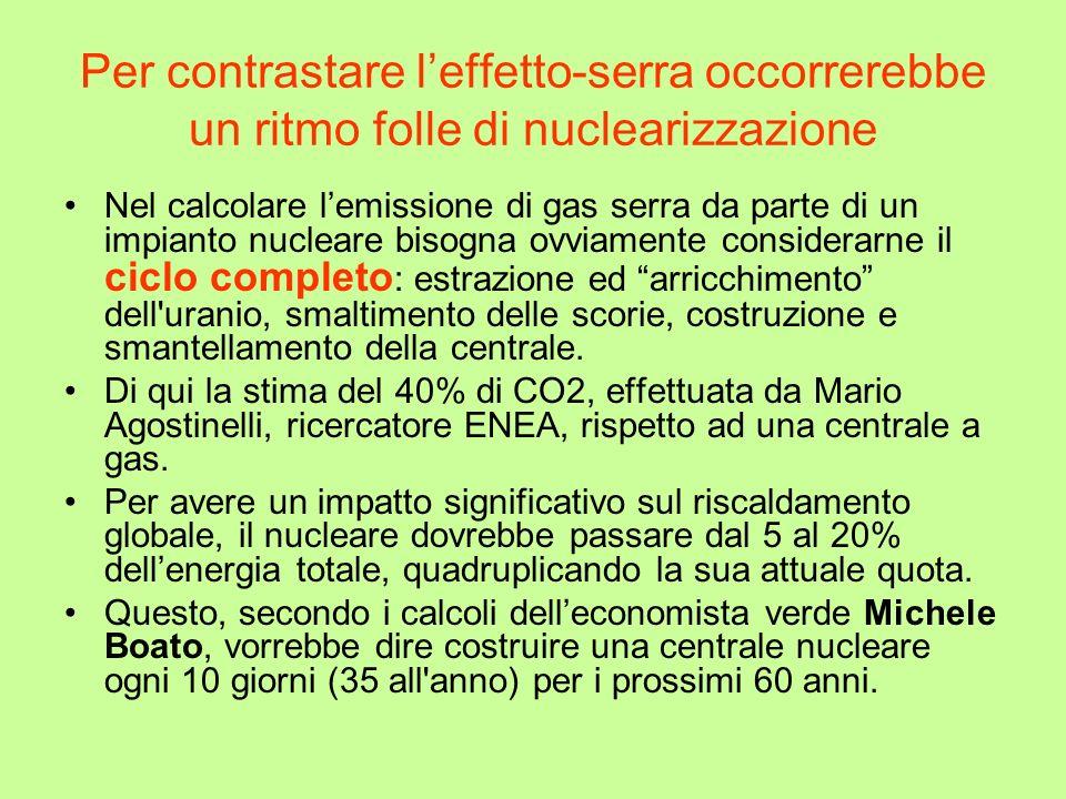 Per contrastare l'effetto-serra occorrerebbe un ritmo folle di nuclearizzazione