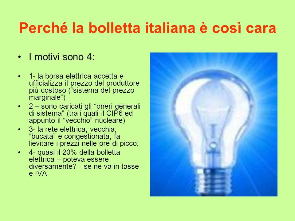 Perché la bolletta italiana è così cara