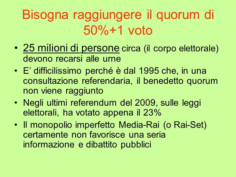 Bisogna raggiungere il quorum di 50%+1 voto