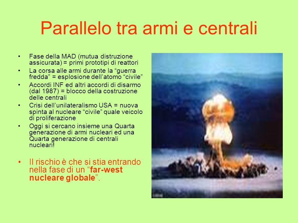 Parallelo tra armi e centrali
