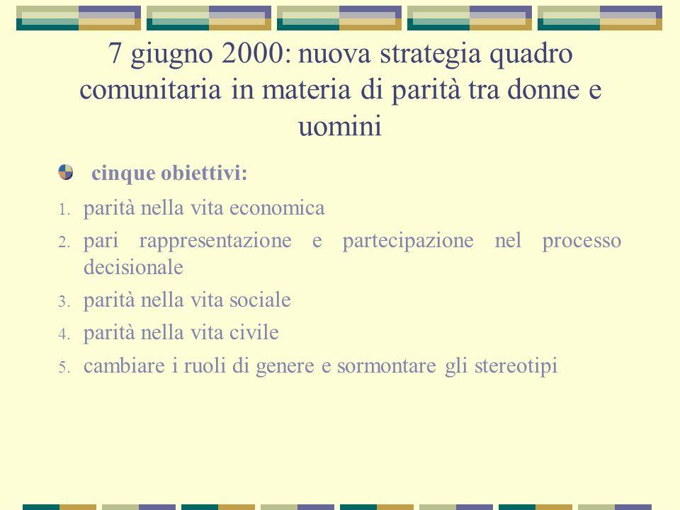 7 giugno 2000: nuova strategia quadro comunitaria in materia di parità tra donne e uomini