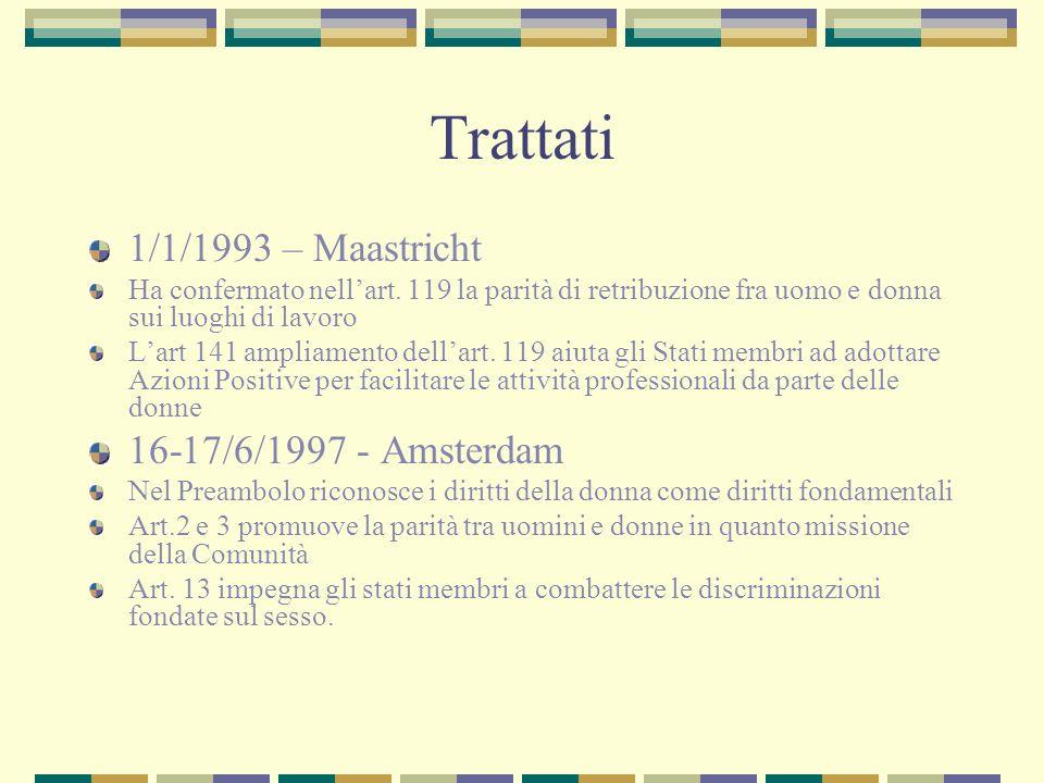 Trattati 1/1/1993 – Maastricht 16-17/6/1997 - Amsterdam