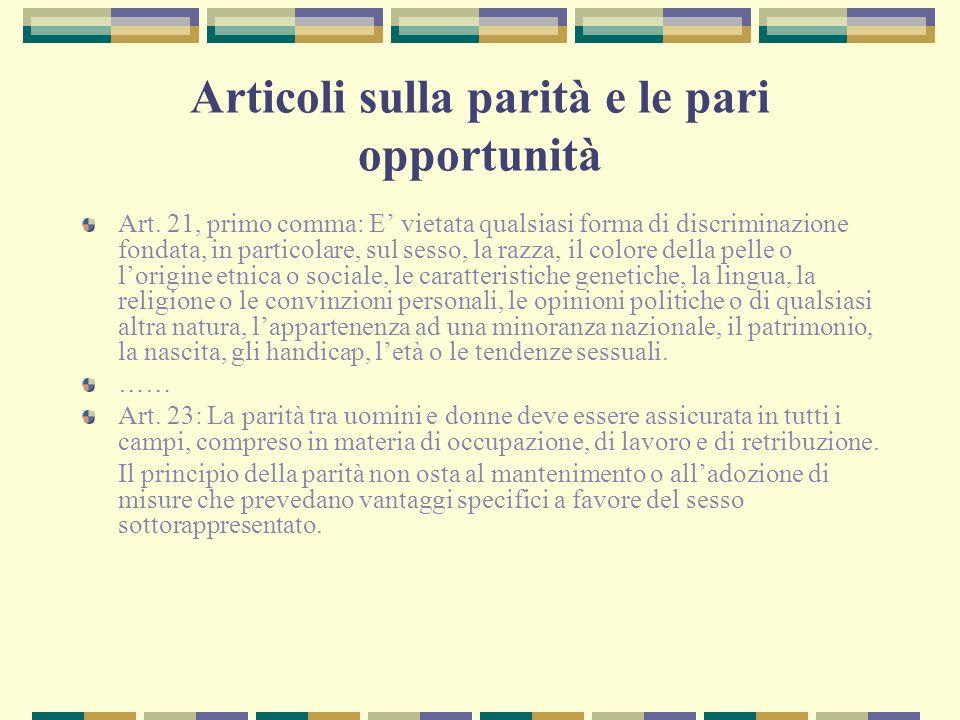 Articoli sulla parità e le pari opportunità
