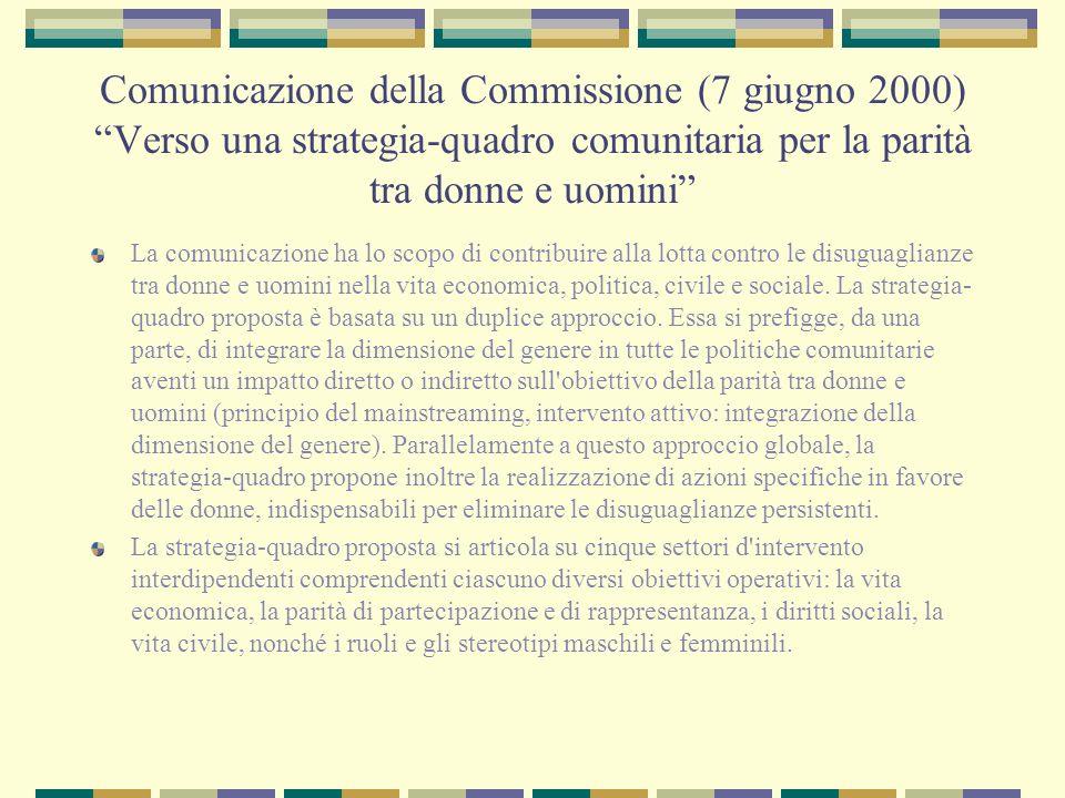 Comunicazione della Commissione (7 giugno 2000) Verso una strategia-quadro comunitaria per la parità tra donne e uomini