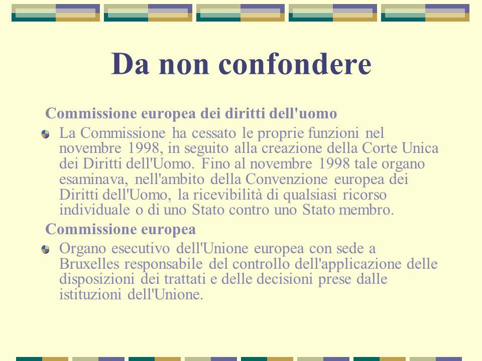 Da non confondere Commissione europea dei diritti dell uomo