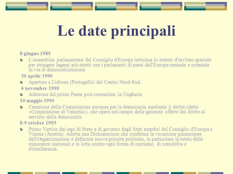 Le date principali 8 giugno 1989