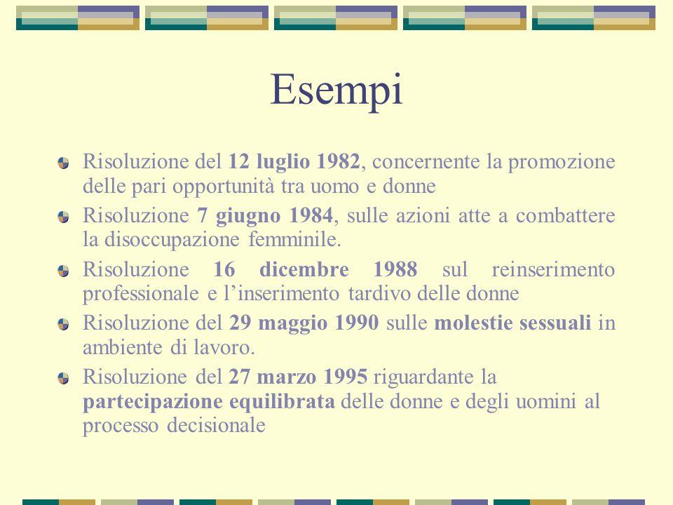 Esempi Risoluzione del 12 luglio 1982, concernente la promozione delle pari opportunità tra uomo e donne