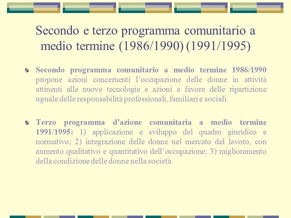 Secondo e terzo programma comunitario a medio termine (1986/1990) (1991/1995)