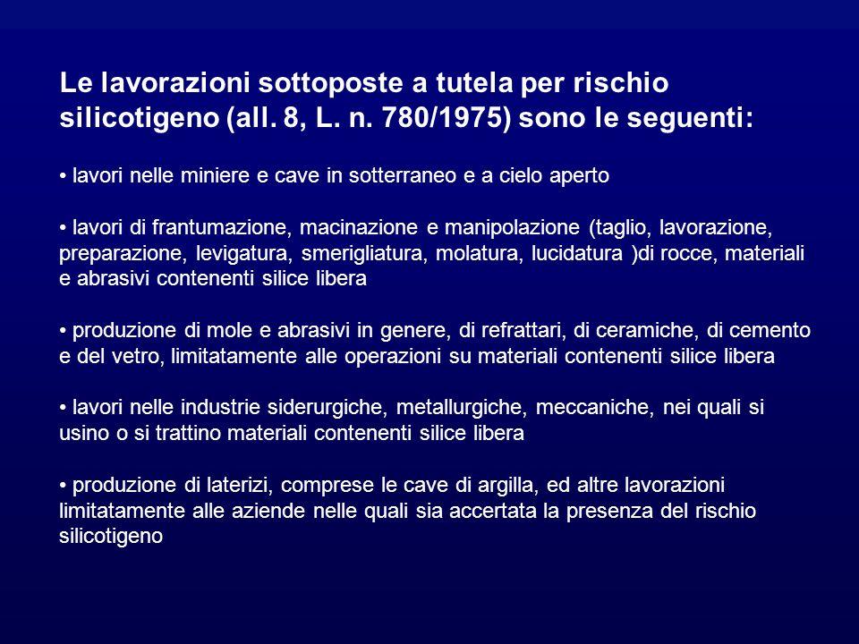 Le lavorazioni sottoposte a tutela per rischio silicotigeno (all. 8, L