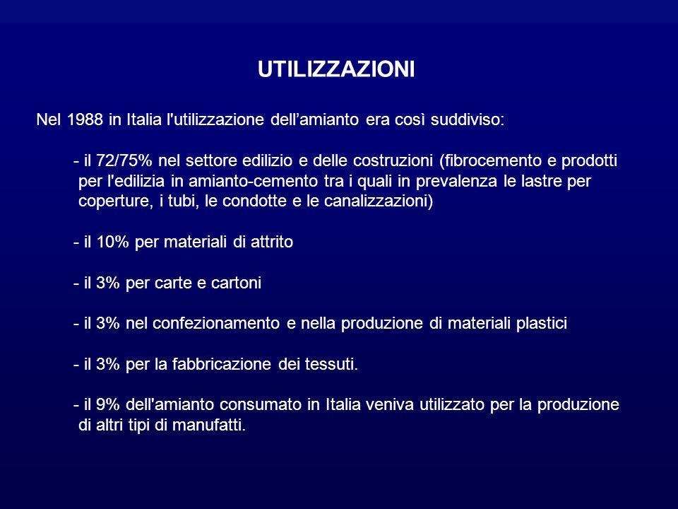 UTILIZZAZIONI Nel 1988 in Italia l utilizzazione dell'amianto era così suddiviso: