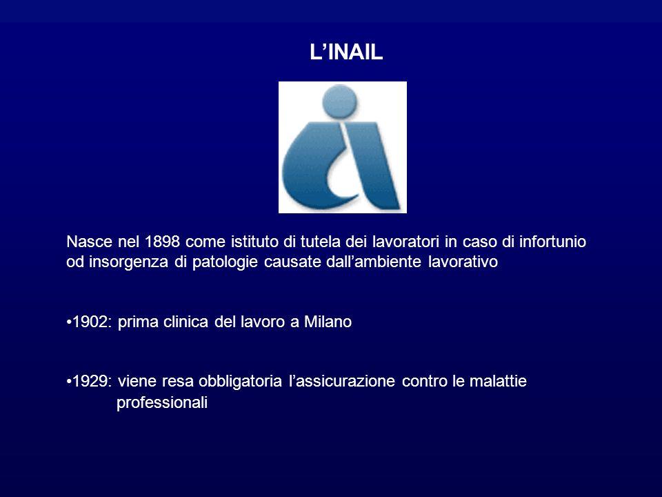 L'INAIL Nasce nel 1898 come istituto di tutela dei lavoratori in caso di infortunio od insorgenza di patologie causate dall'ambiente lavorativo.