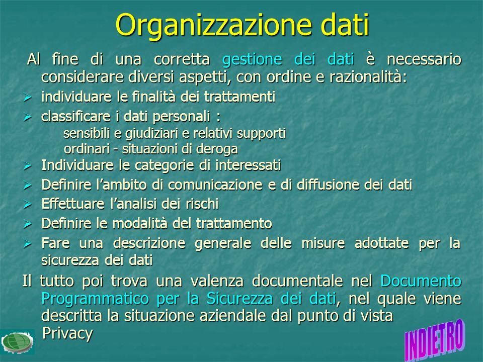 Organizzazione dati Al fine di una corretta gestione dei dati è necessario considerare diversi aspetti, con ordine e razionalità: