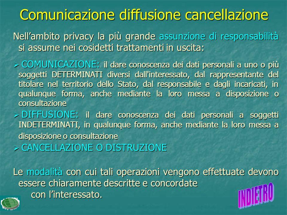 Comunicazione diffusione cancellazione