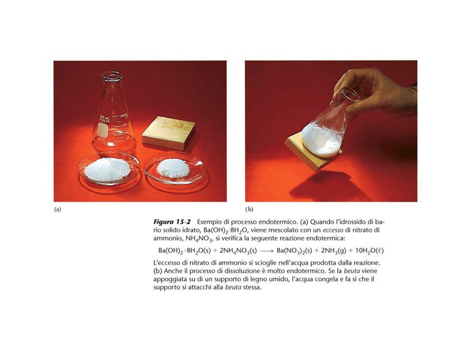 Figura 15-2 Esempio di processo endotermico.