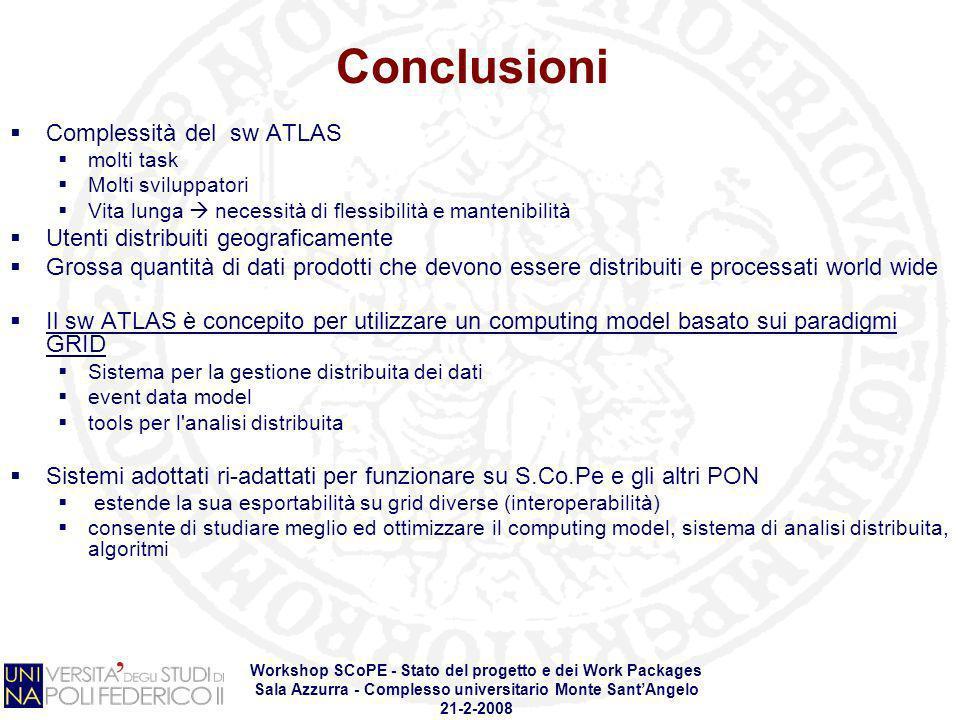 Conclusioni Complessità del sw ATLAS