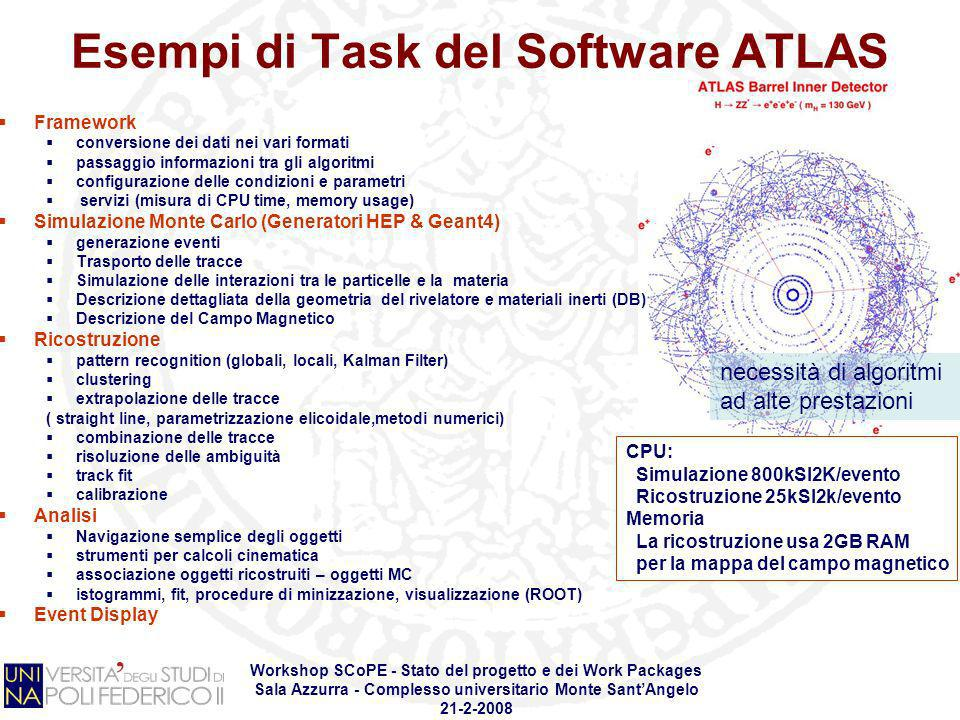 Esempi di Task del Software ATLAS