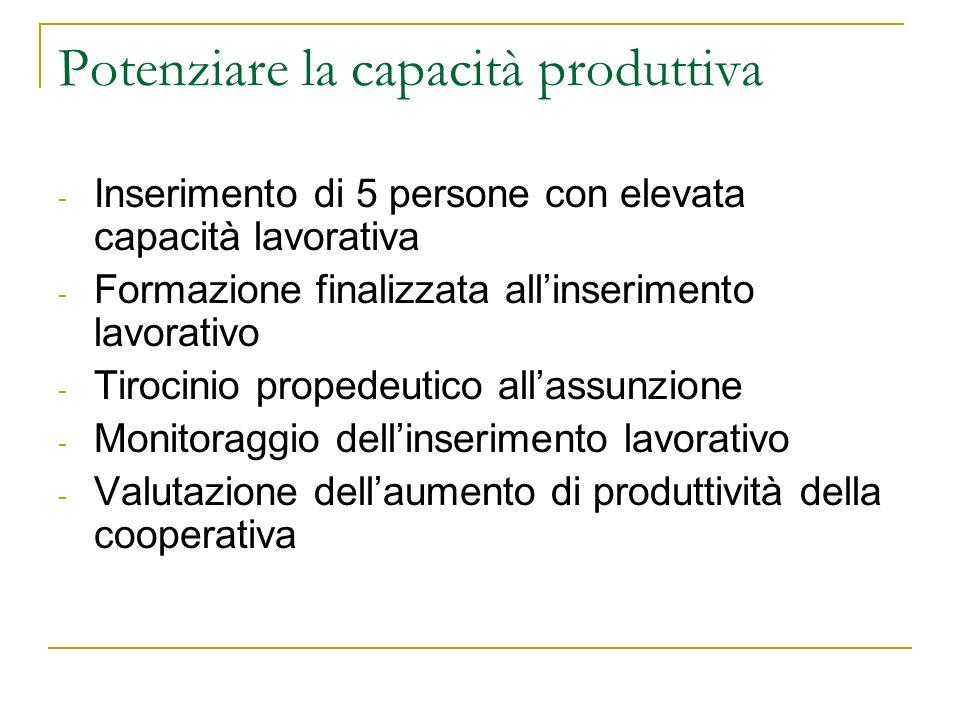 Potenziare la capacità produttiva