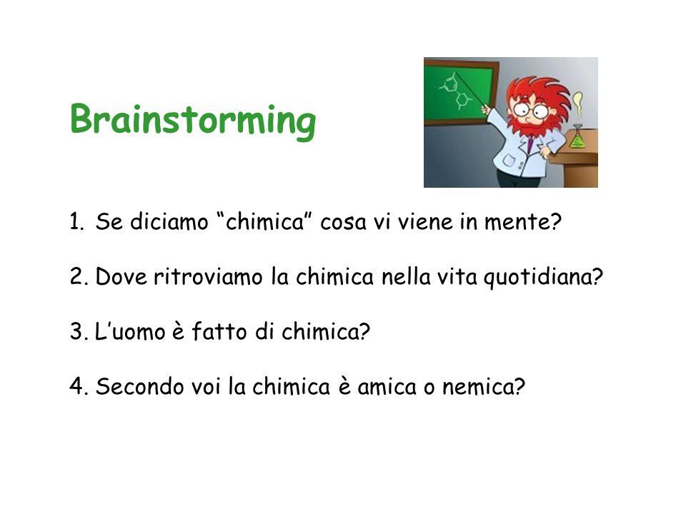 Brainstorming Se diciamo chimica cosa vi viene in mente