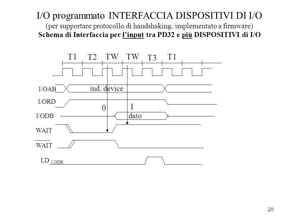 Schema di Interfaccia per l'input tra PD32 e più DISPOSITIVI di I/O