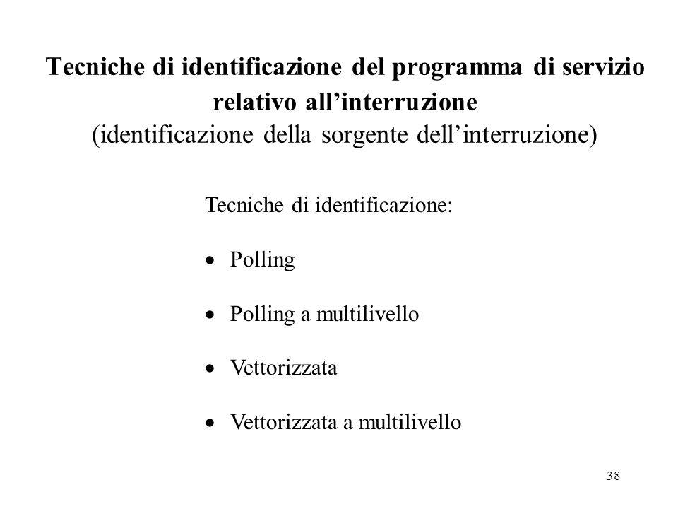 Tecniche di identificazione del programma di servizio relativo all'interruzione (identificazione della sorgente dell'interruzione)