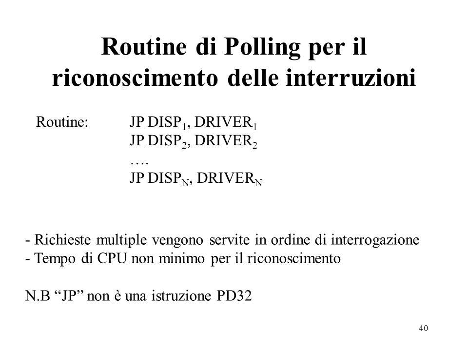 Routine di Polling per il riconoscimento delle interruzioni