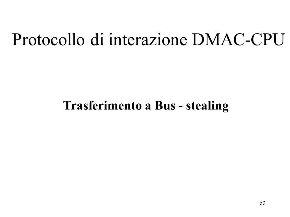 Protocollo di interazione DMAC-CPU