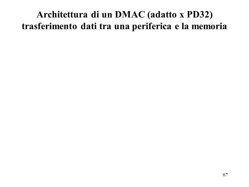Architettura di un DMAC (adatto x PD32) trasferimento dati tra una periferica e la memoria
