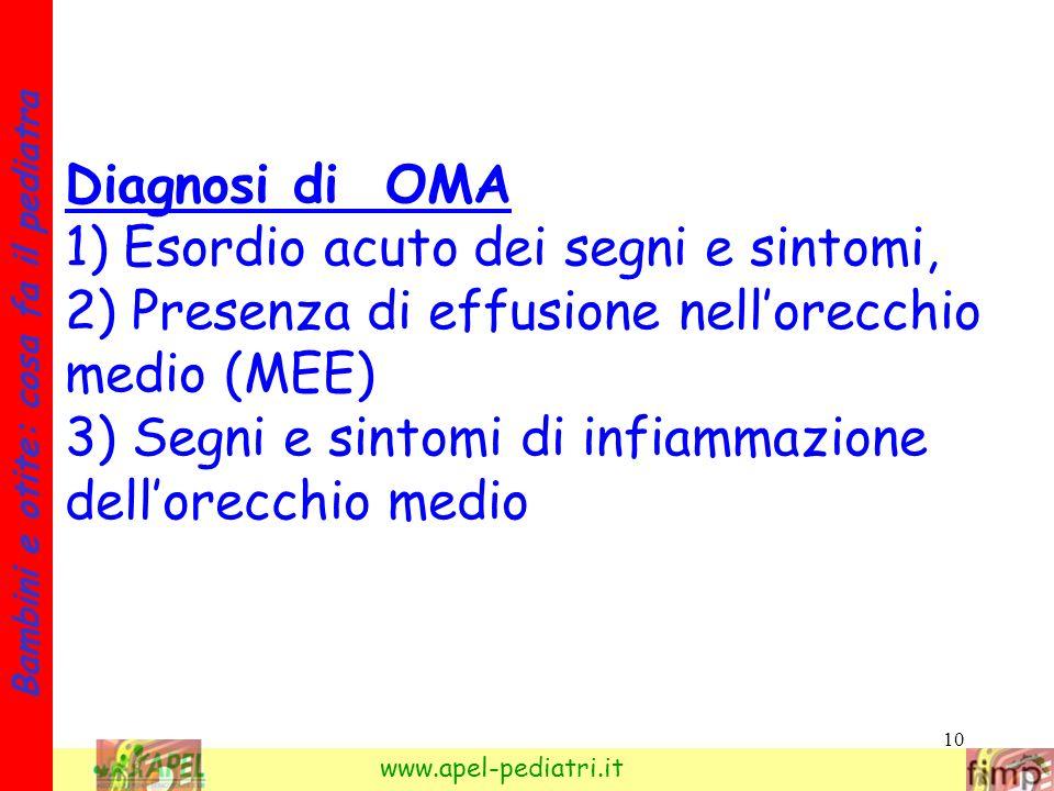 Diagnosi di OMA 1) Esordio acuto dei segni e sintomi, 2) Presenza di effusione nell'orecchio medio (MEE)