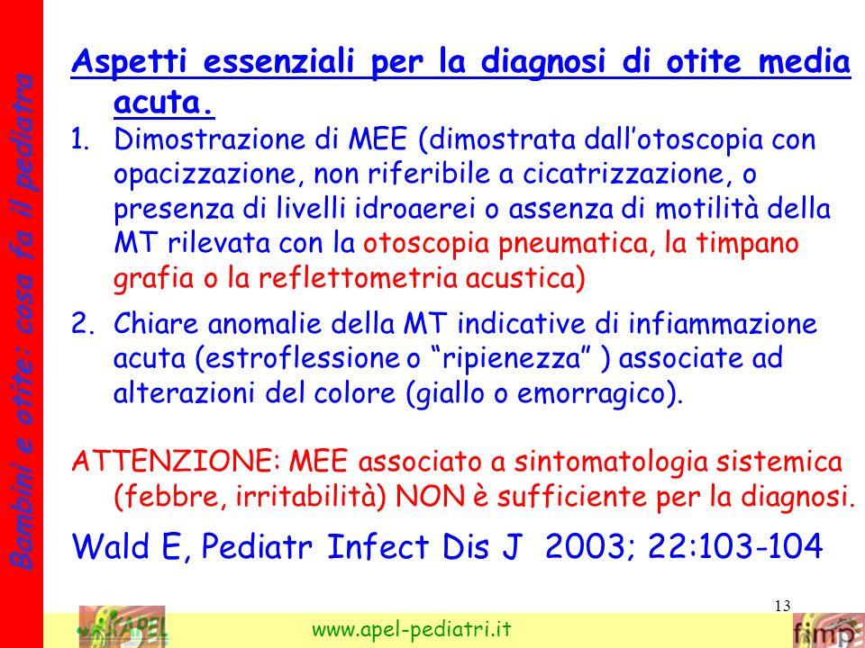 Aspetti essenziali per la diagnosi di otite media acuta.