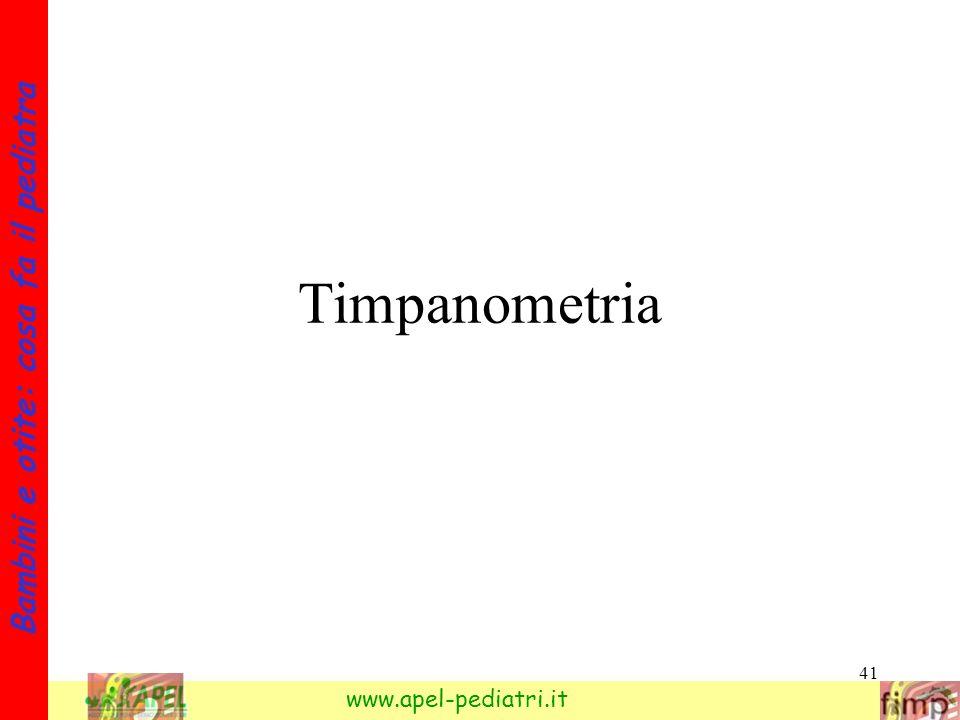 Timpanometria