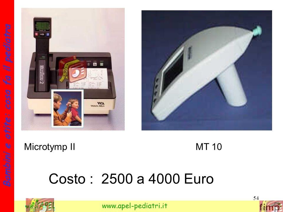 Microtymp II MT 10 Costo : 2500 a 4000 Euro