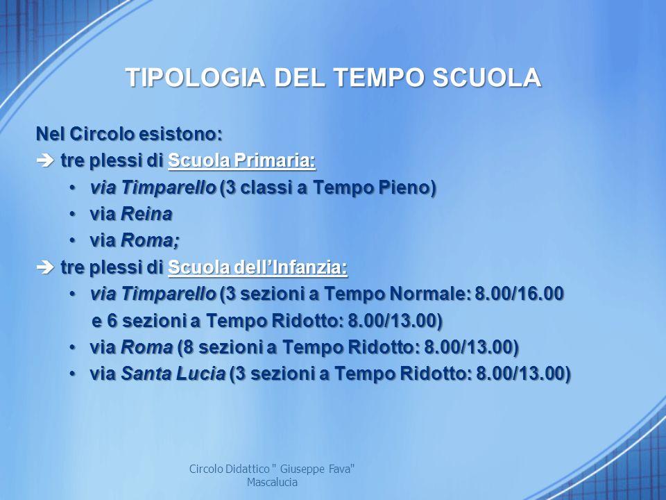 TIPOLOGIA DEL TEMPO SCUOLA