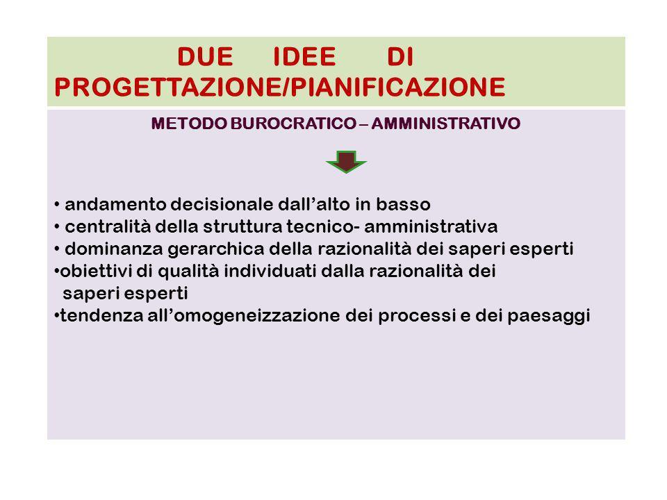DUE IDEE DI PROGETTAZIONE/PIANIFICAZIONE