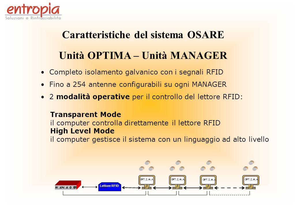 Caratteristiche del sistema OSARE