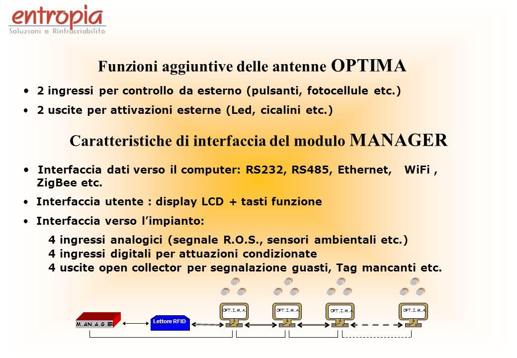 Funzioni aggiuntive delle antenne OPTIMA