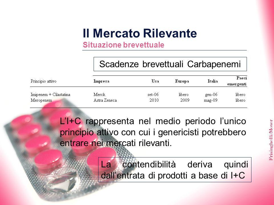 Scadenze brevettuali Carbapenemi