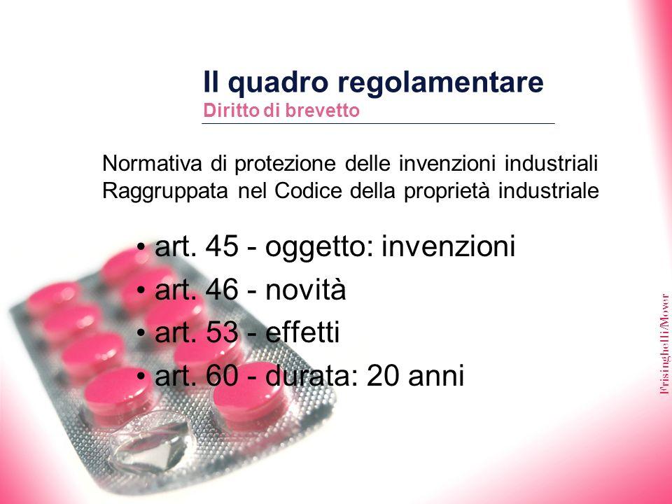 Il quadro regolamentare Diritto di brevetto