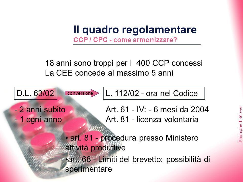 Il quadro regolamentare CCP / CPC - come armonizzare